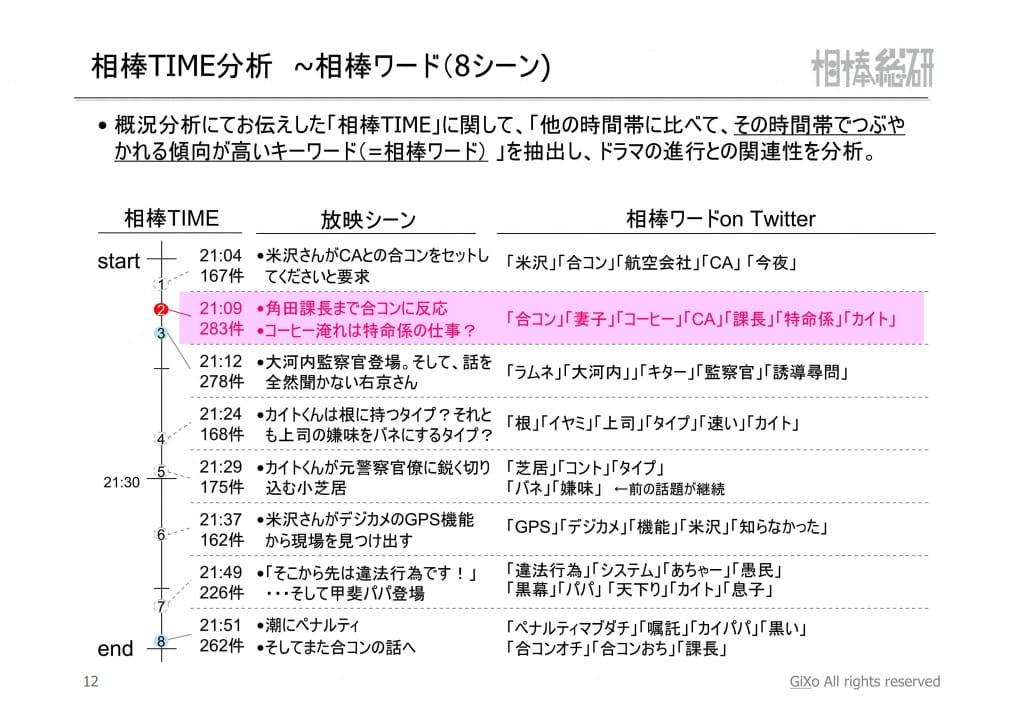 20121104_相棒総研_相棒_第4話_PDF_13