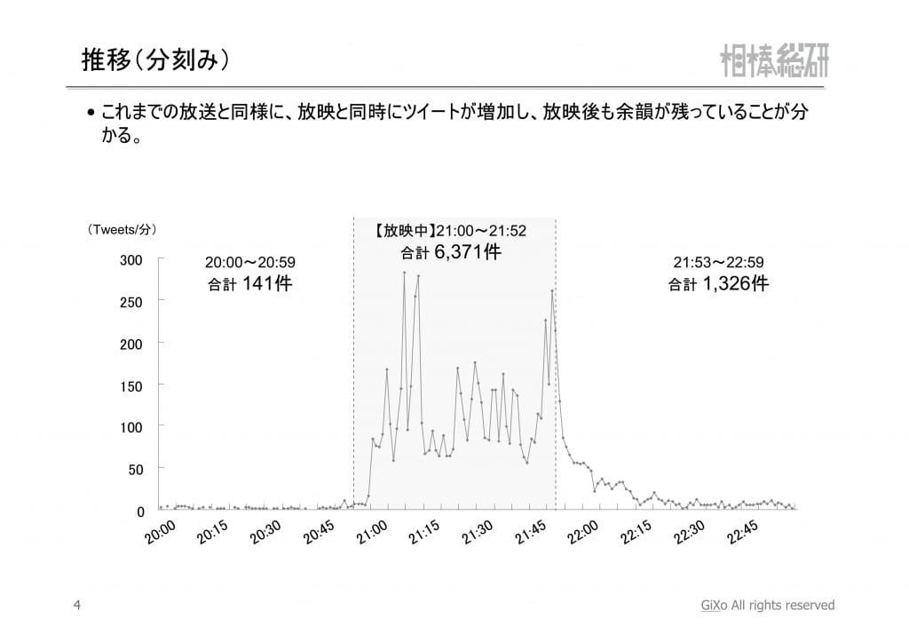 20121104_相棒総研_相棒_第4話_PDF_05