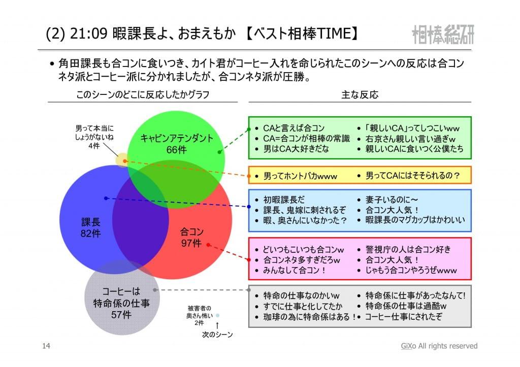 20121104_相棒総研_相棒_第4話_PDF_15