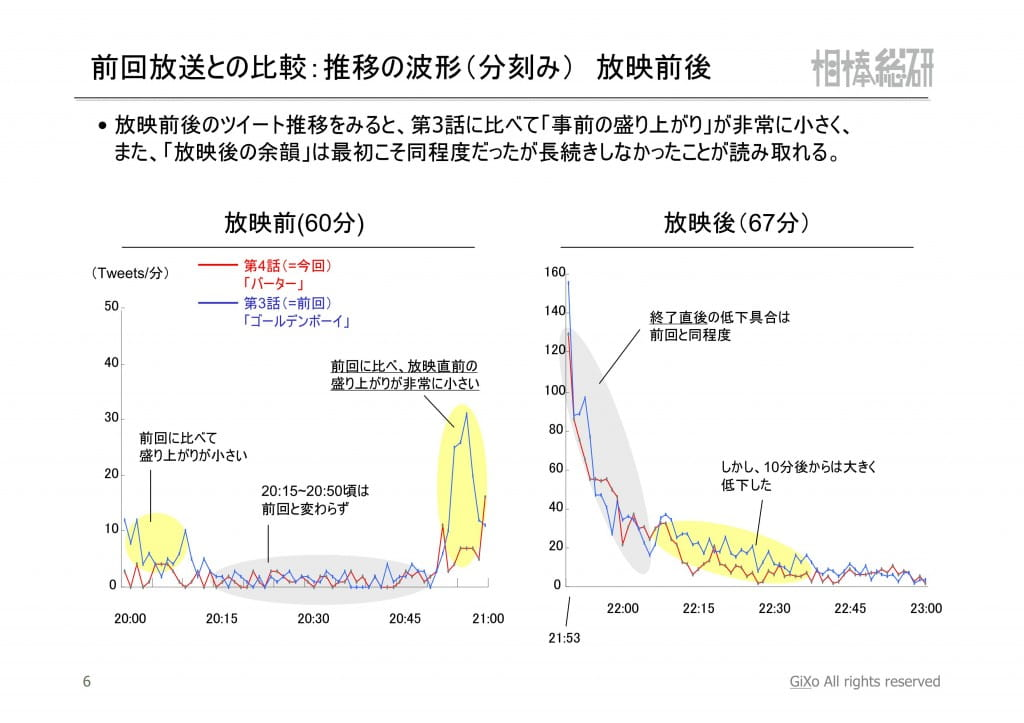 20121104_相棒総研_相棒_第4話_PDF_07