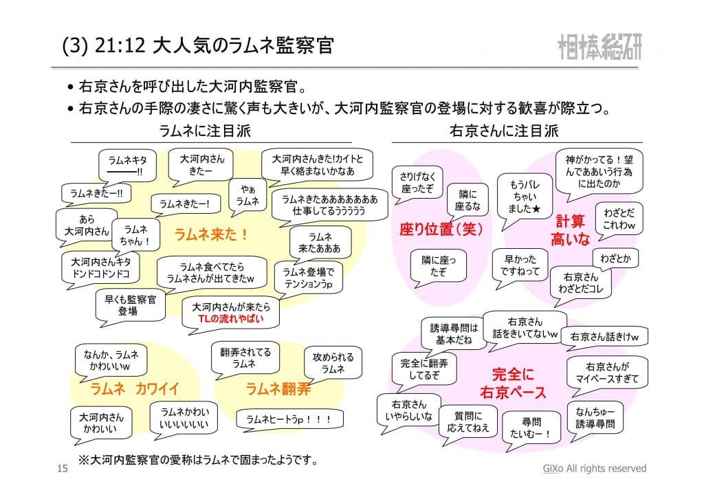 20121104_相棒総研_相棒_第4話_PDF_16