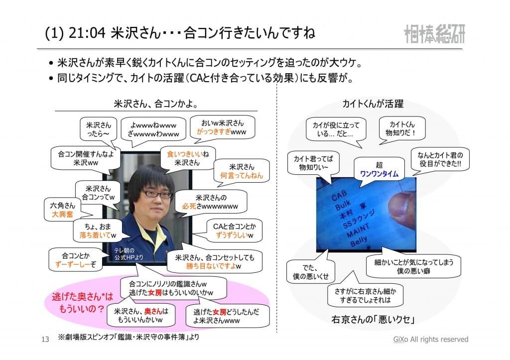 20121104_相棒総研_相棒_第4話_PDF_14