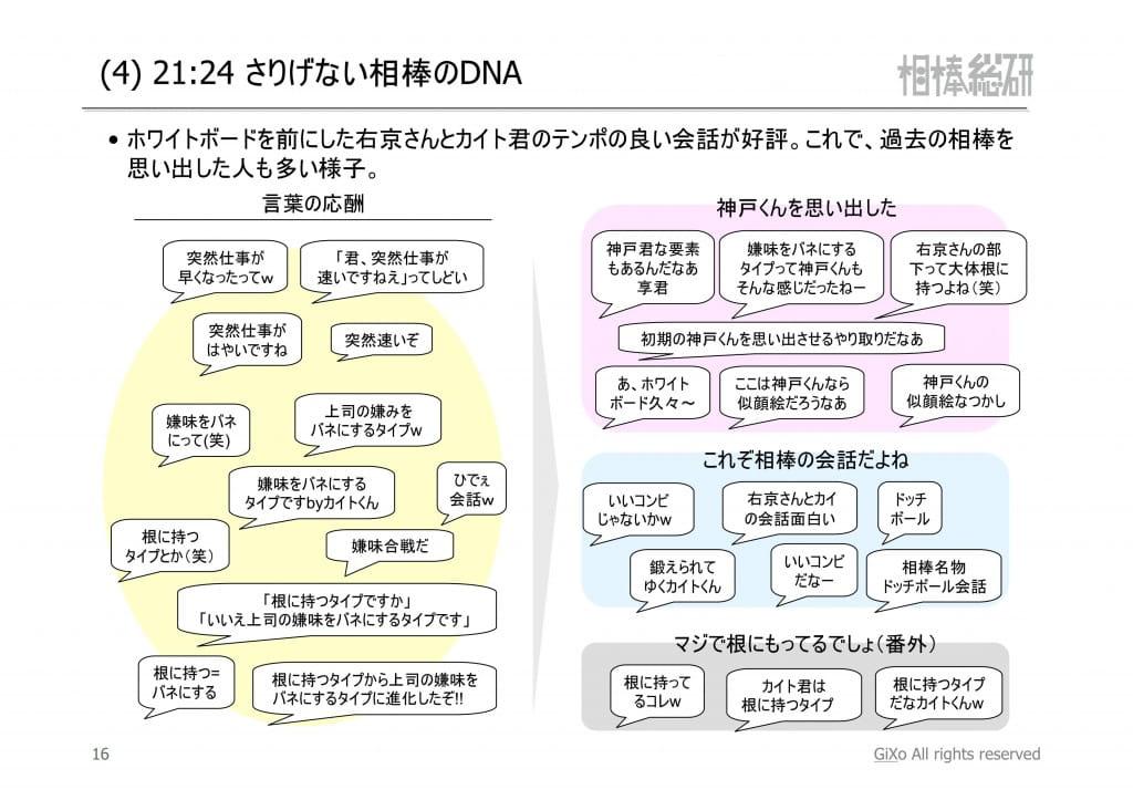 20121104_相棒総研_相棒_第4話_PDF_17