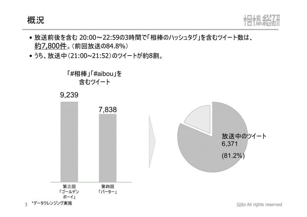 20121104_相棒総研_相棒_第4話_PDF_04