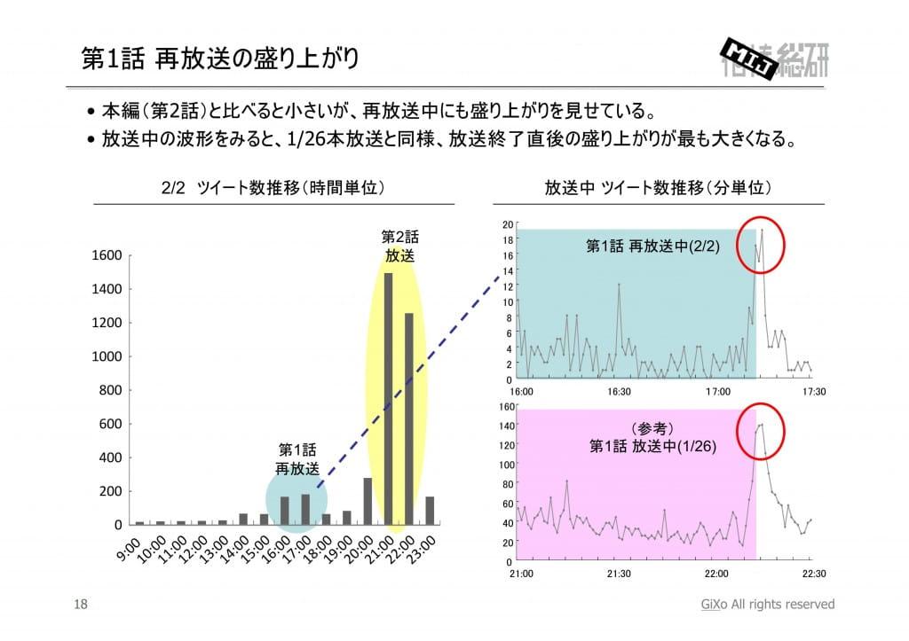 20130203_相棒総研_MIJ_第2話_PDF_19