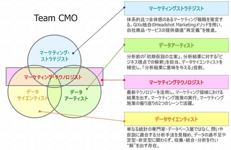 20131125_component_01