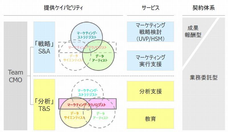 20131125_component_02
