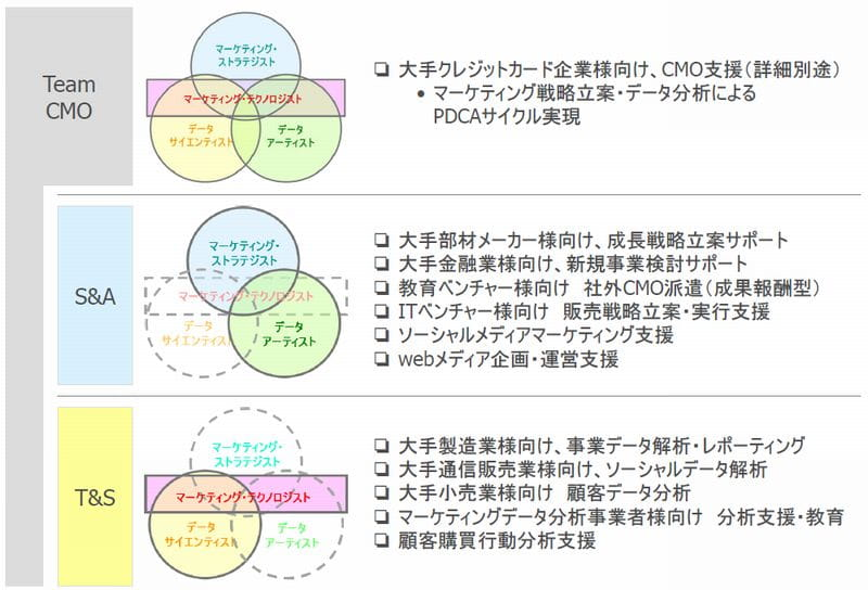20131125_component_05