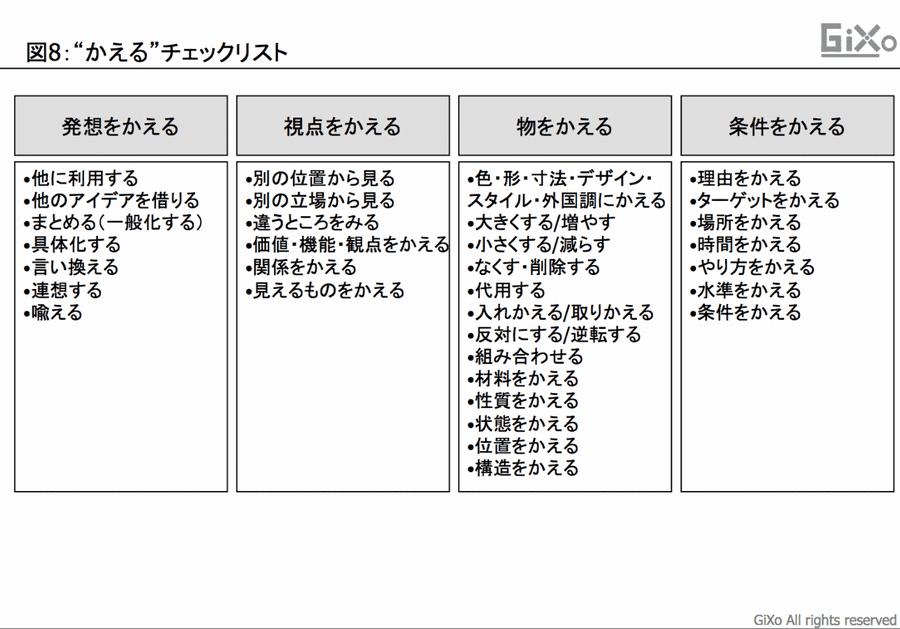 アイデア発想図8_2