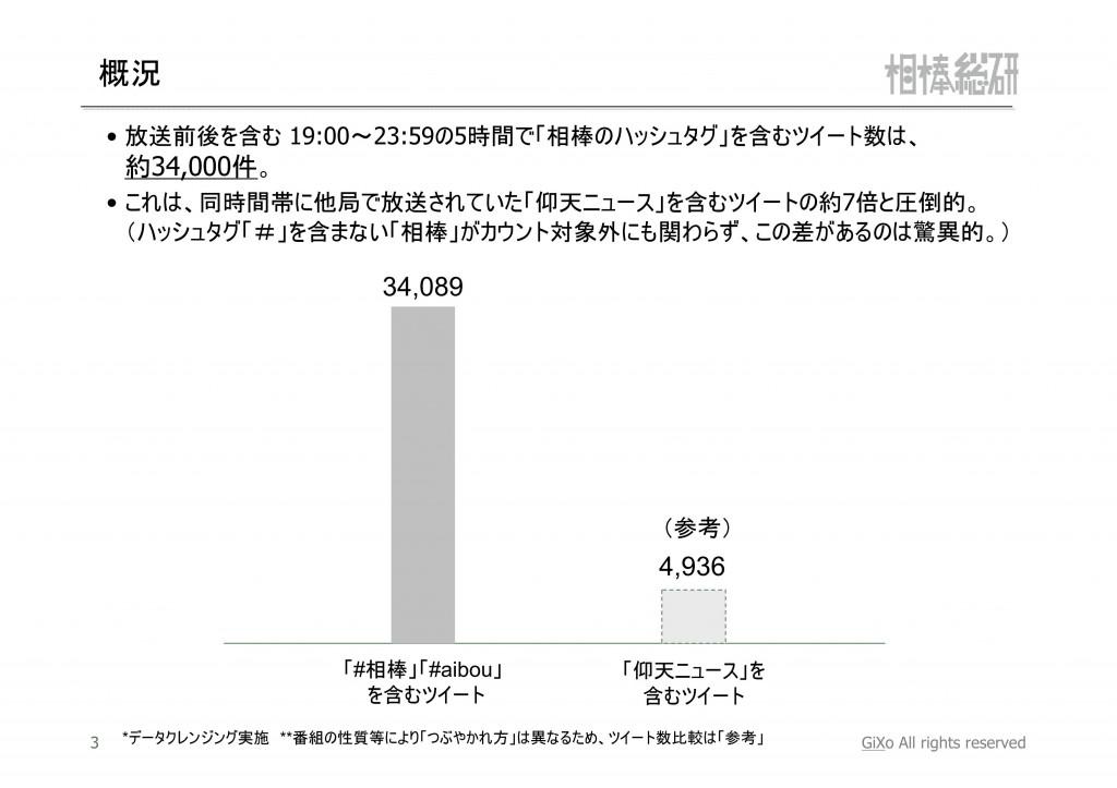20121014_相棒総研_相棒_第1話_PDF_04