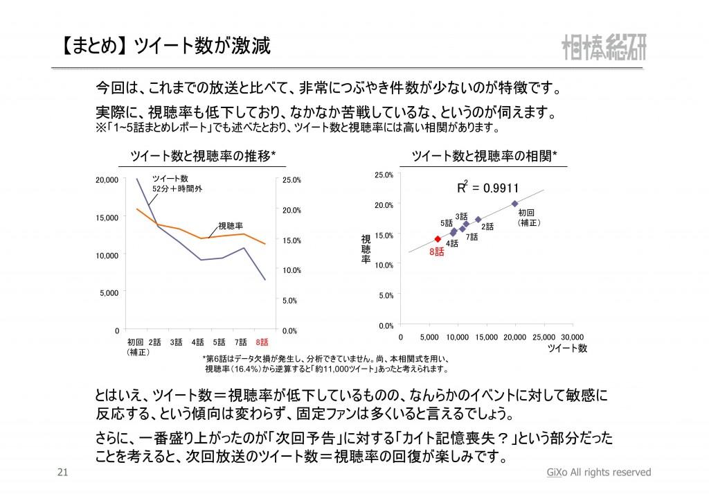 20121208_相棒総研_相棒_第8話_PDF_22
