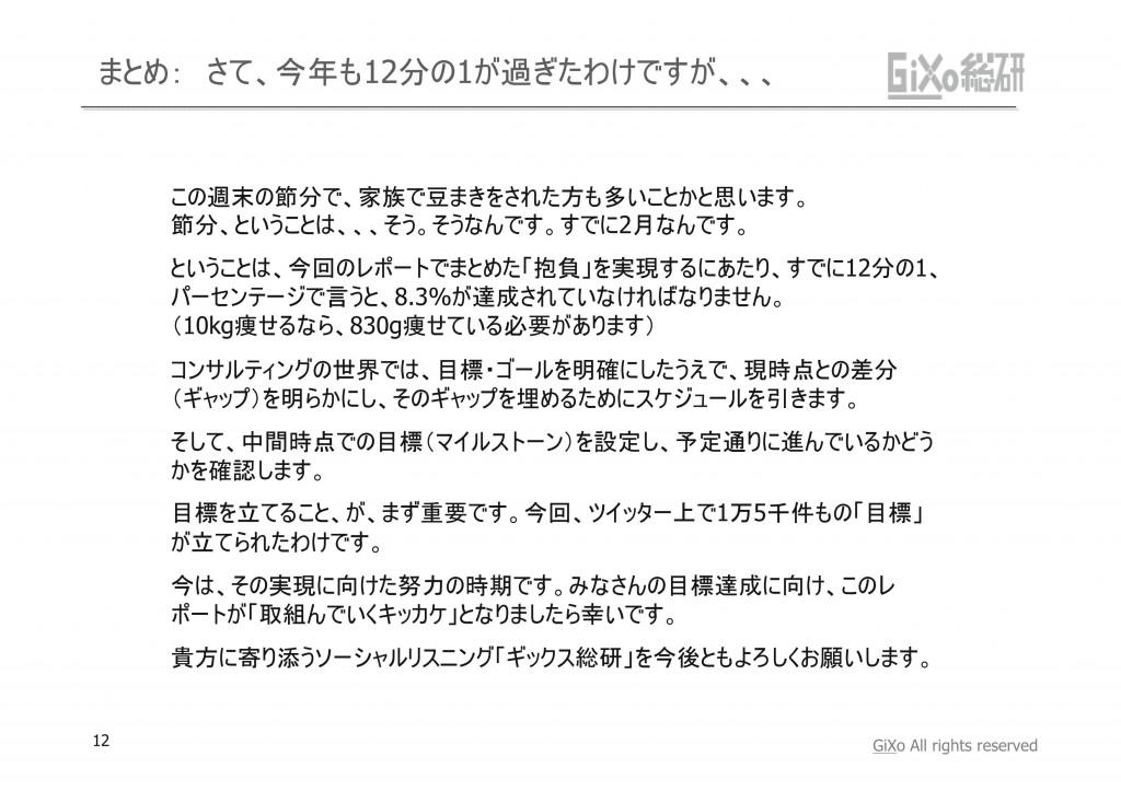 20130206_GRIレポート_#抱負2013_PDF_12