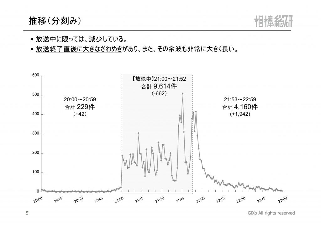 20121224_相棒総研_相棒_第10話_PDF_06