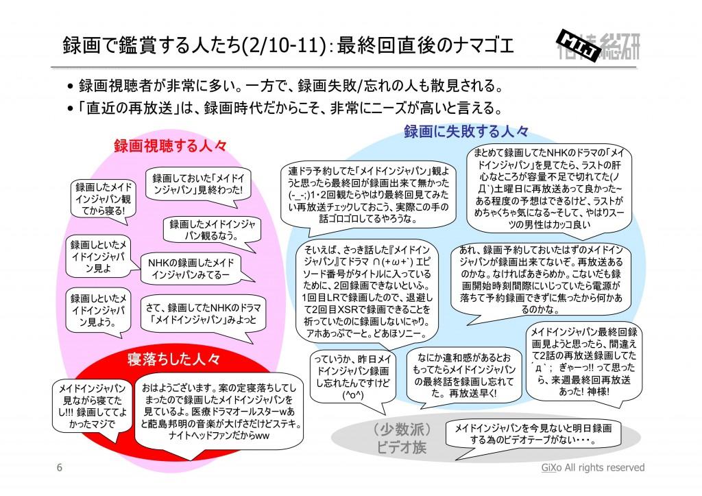 20130427_相棒総研_MIJ_その後_PDF_07