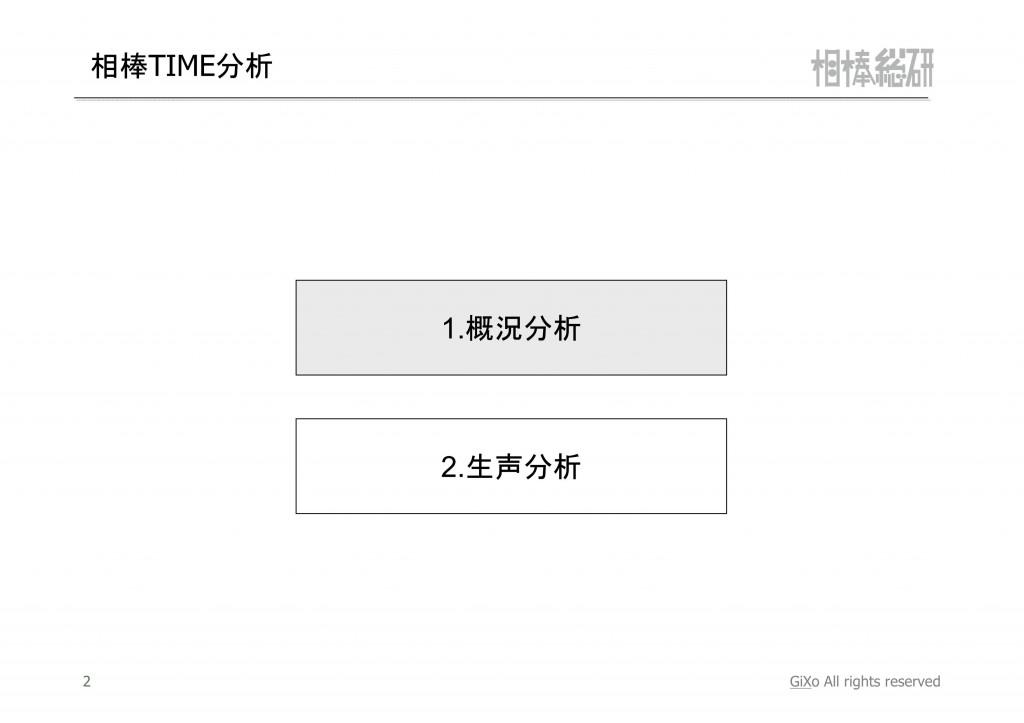 20121014_相棒総研_相棒_第1話_PDF_03
