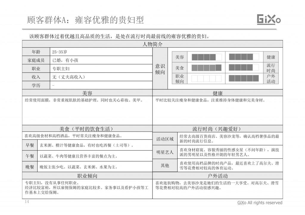 20130304_業界調査部_中国おしゃれ女子_CHI_PDF_14