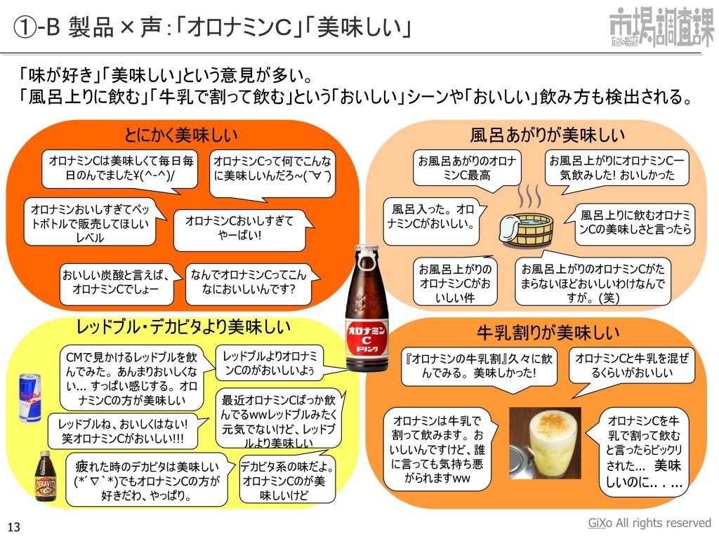 20130205_業界調査部_エナジードリンク_PDF_13