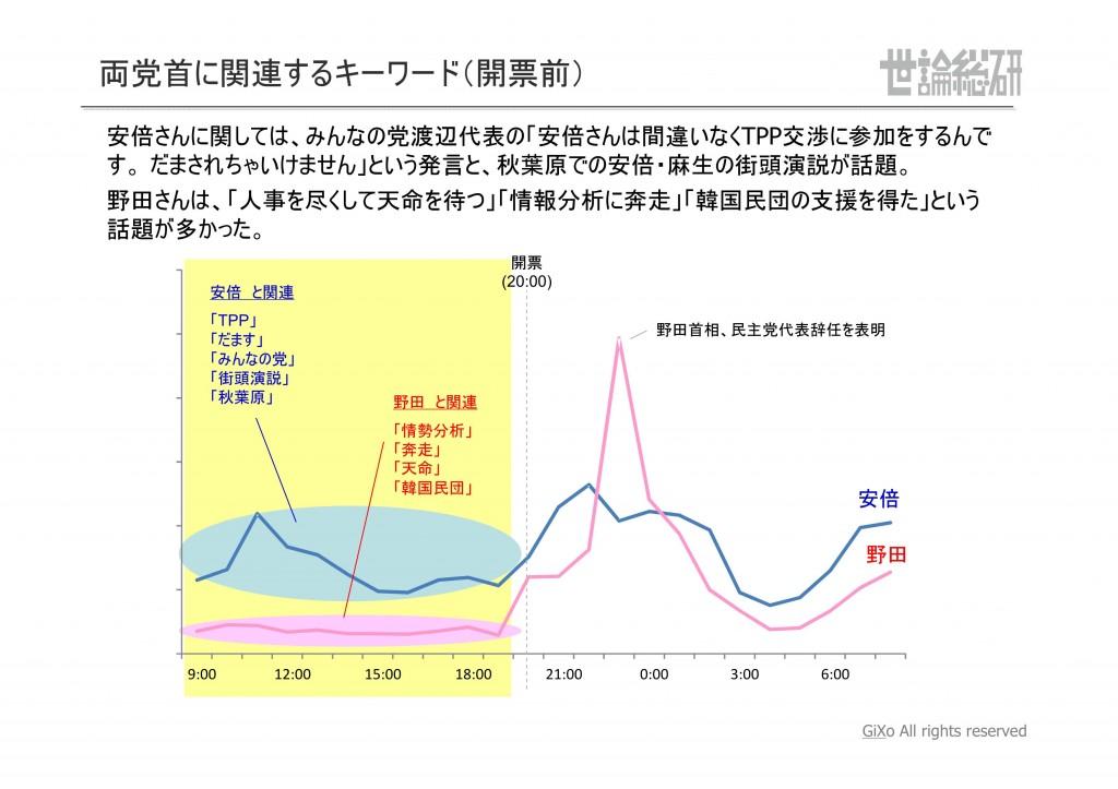 20130125_社会政治部部_衆議院選挙_PDF_23