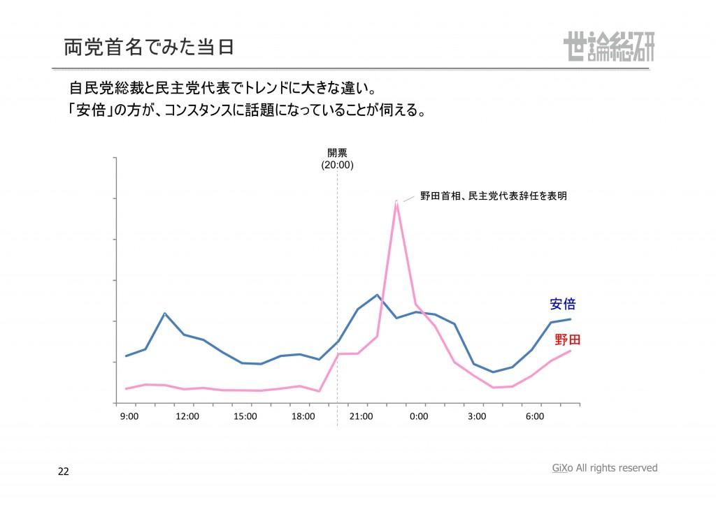 20130125_社会政治部部_衆議院選挙_PDF_22