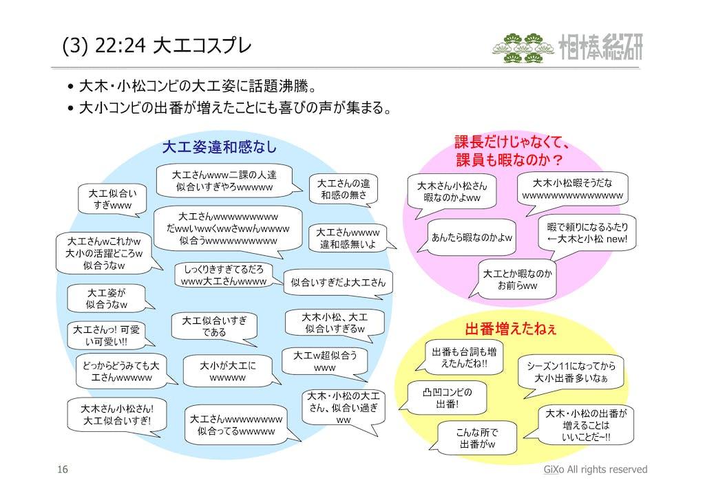 20130114_相棒総研_相棒_スペシャル_PDF_17
