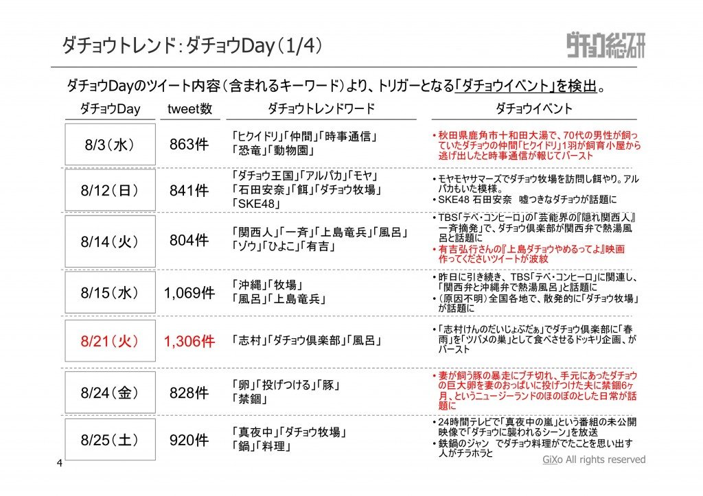 20120915_ダチョウ総研_8月_PDF_04