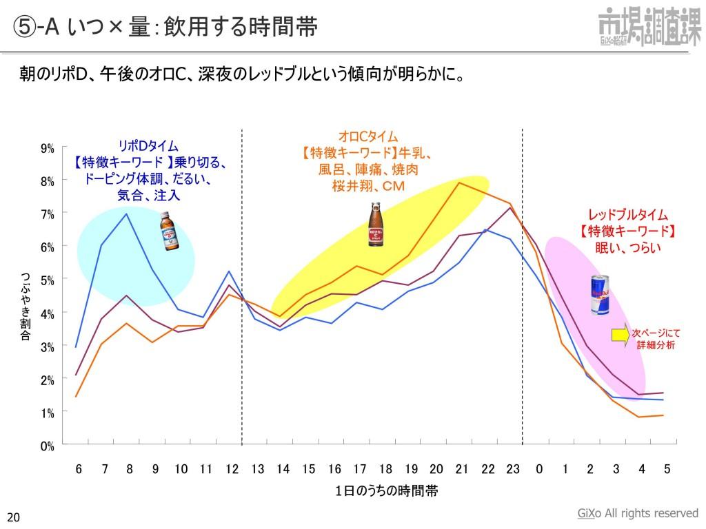 20130205_業界調査部_エナジードリンク_PDF_20
