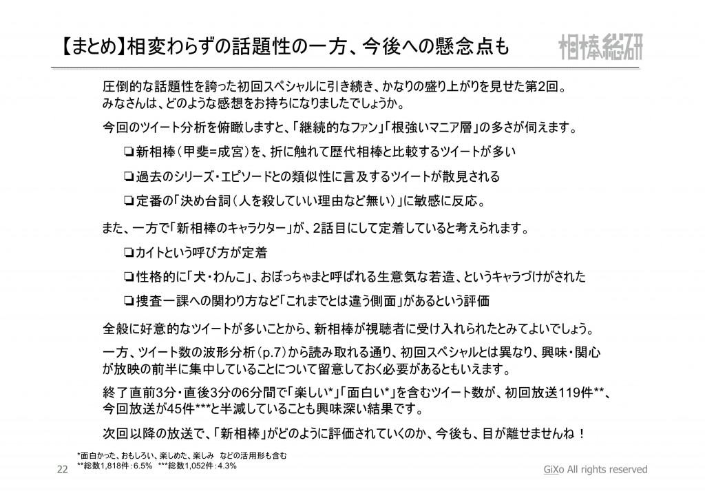 20121023_相棒総研_相棒_第2話_PDF_23