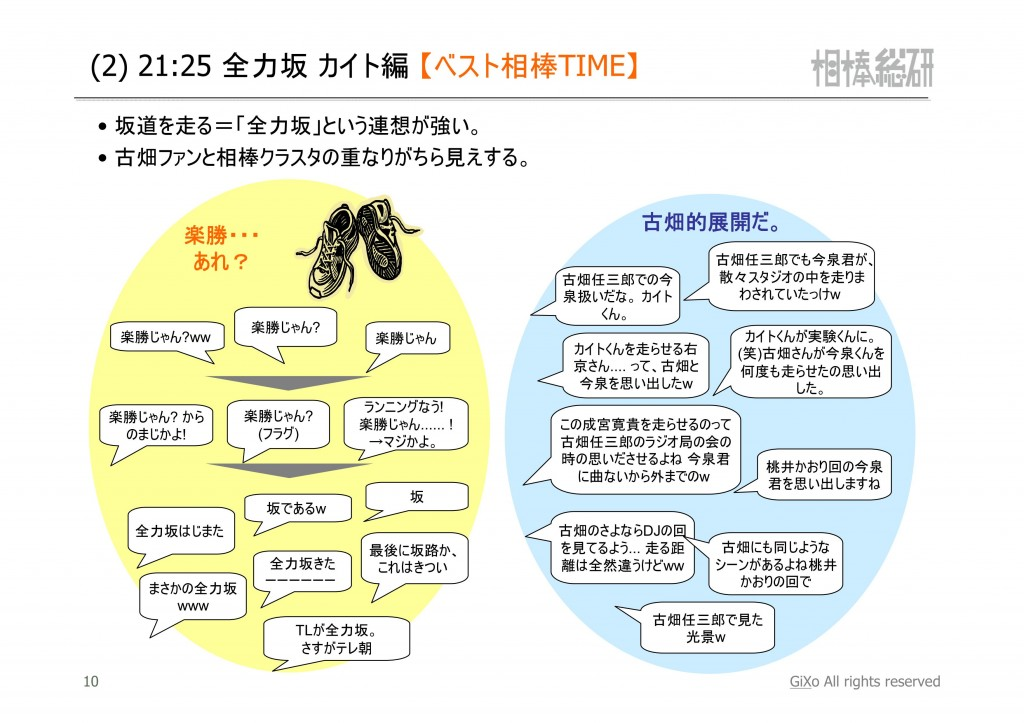 20130224_相棒総研_相棒_第16話_PDF_11