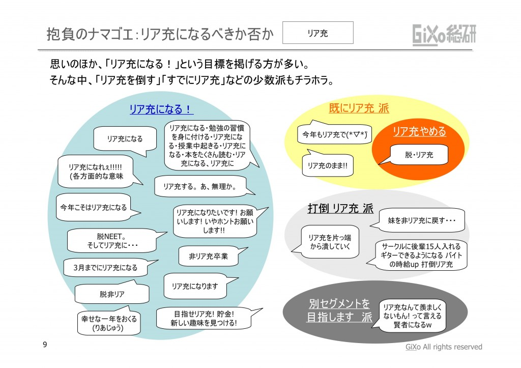 20130206_GRIレポート_#抱負2013_PDF_09