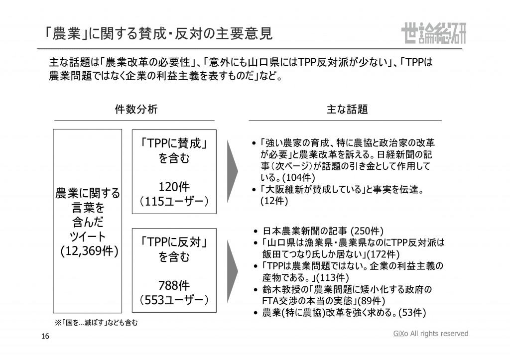 20121009_社会政治部部_空気の読み方_第4章_自由貿易_PDF_16