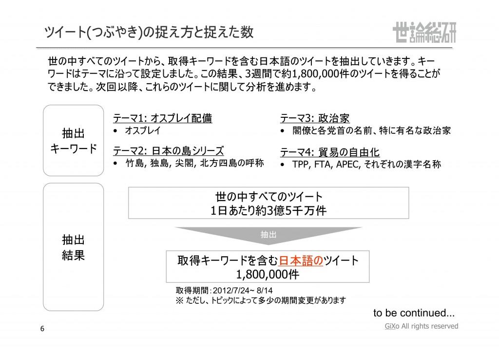 20120906_社会政治部部_空気の読み方_序章_PDF_06