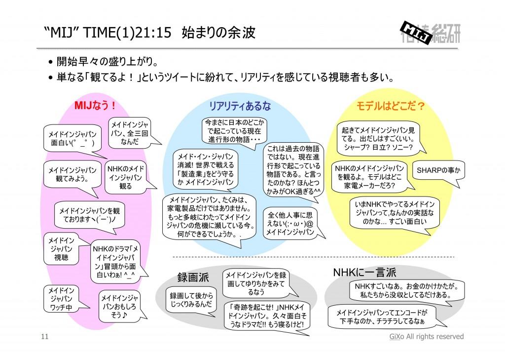 20130127_相棒総研_MIJ_第1話_PDF_12