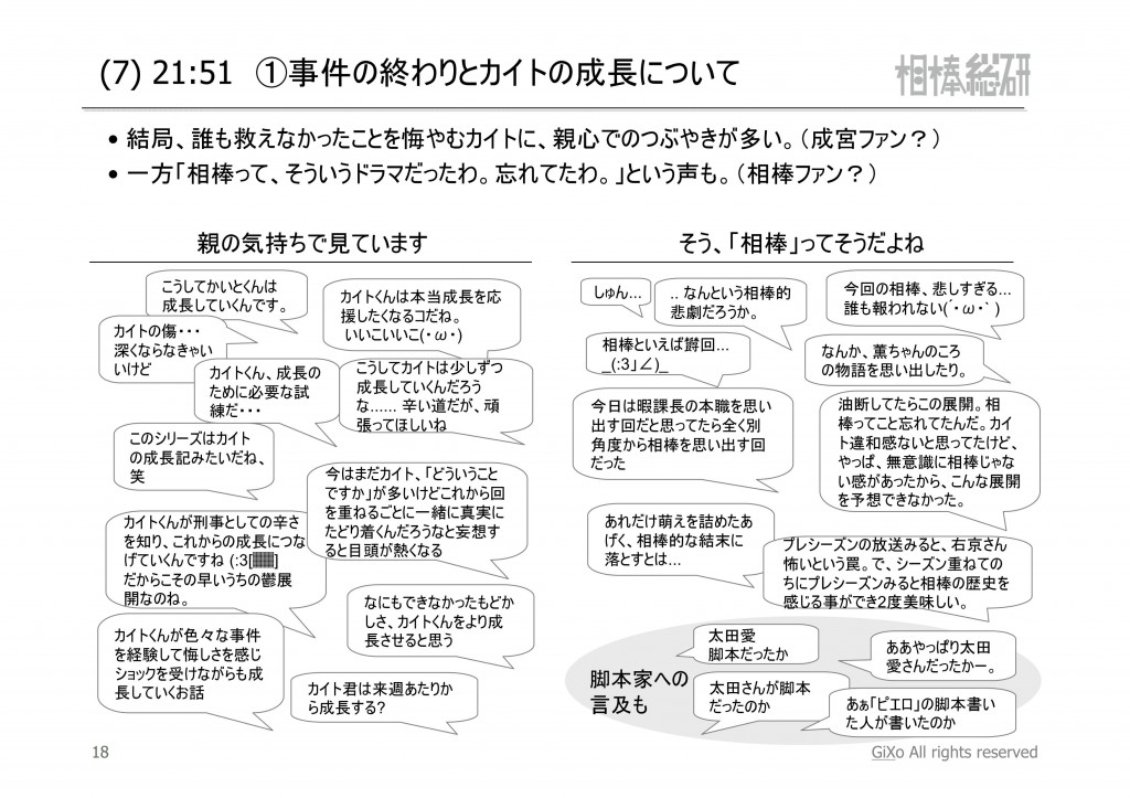 20121027_相棒総研_相棒_第3話_PDF_19