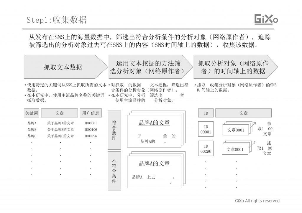 20130304_業界調査部_中国おしゃれ女子_CHI_PDF_08