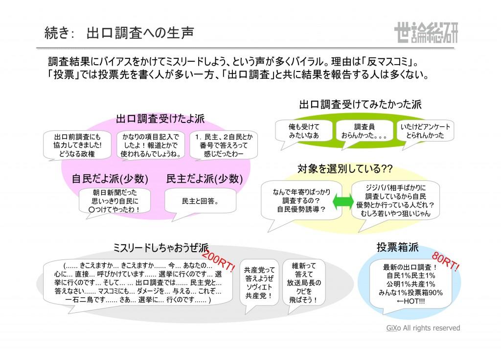 20130125_社会政治部部_衆議院選挙_PDF_15