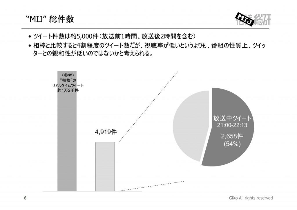 20130127_相棒総研_MIJ_第1話_PDF_07