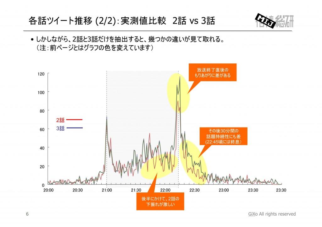 20130213_相棒総研_MIJ_第3話_PDF_07