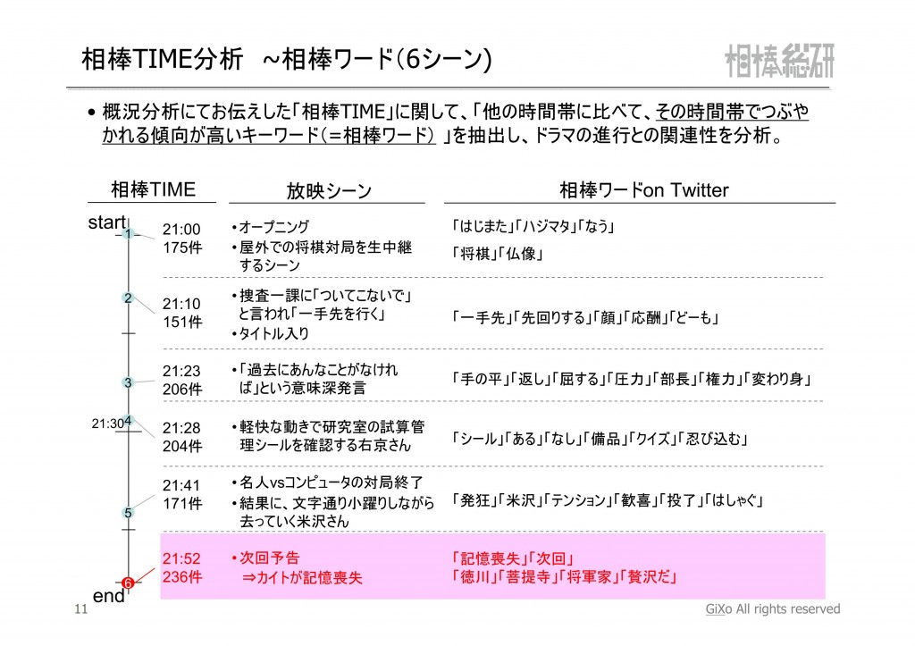 20121208_相棒総研_相棒_第8話_PDF_12