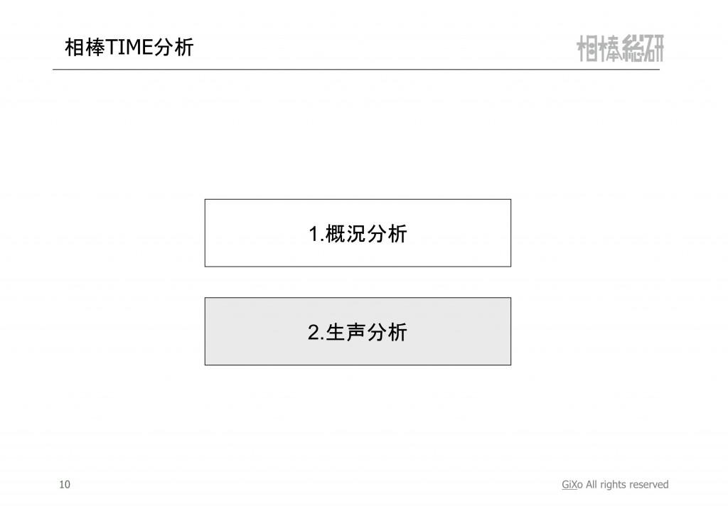 20121224_相棒総研_相棒_第10話_PDF_11