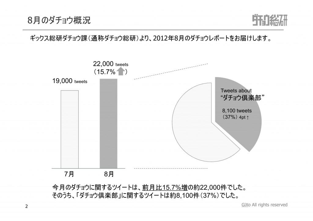 20120915_ダチョウ総研_8月_PDF_02