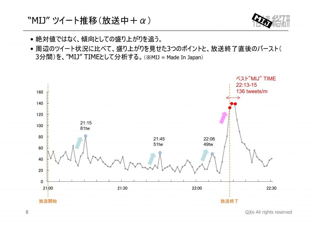 20130127_相棒総研_MIJ_第1話_PDF_09