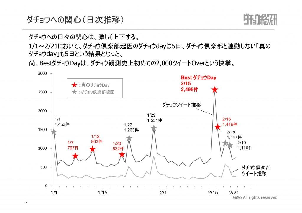 20130225_ダチョウ総研_最終回_PDF_02