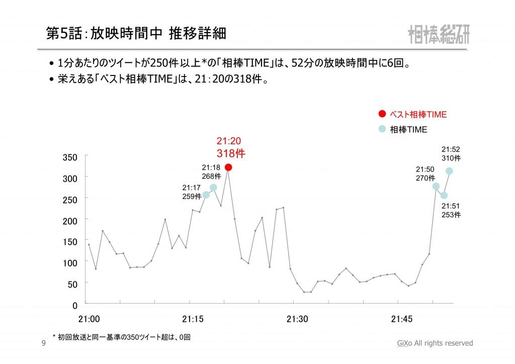 20121112_相棒総研_相棒_第5話_PDF_10