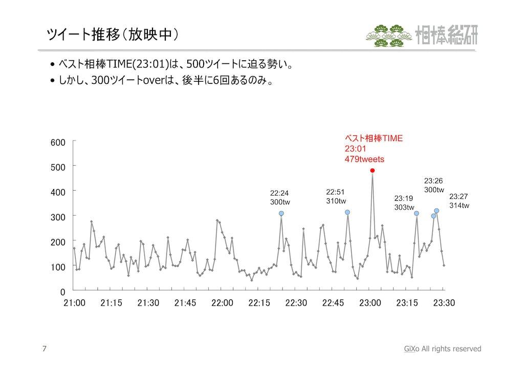 20130114_相棒総研_相棒_スペシャル_PDF_08