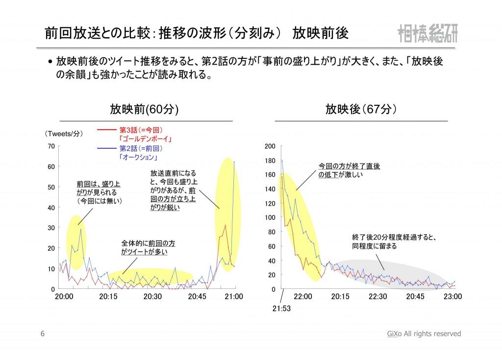20121027_相棒総研_相棒_第3話_PDF_07