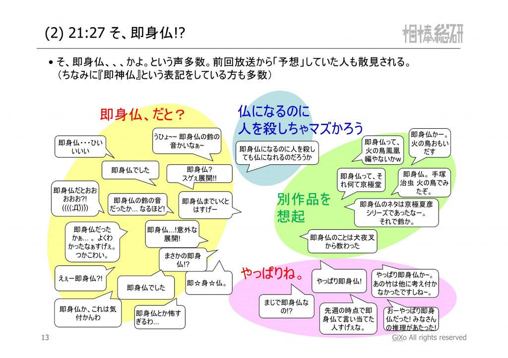 20121224_相棒総研_相棒_第10話_PDF_14