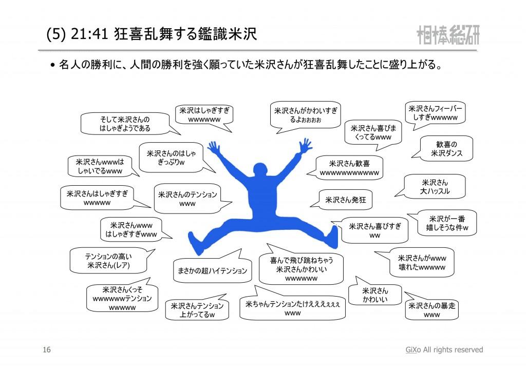 20121208_相棒総研_相棒_第8話_PDF_17