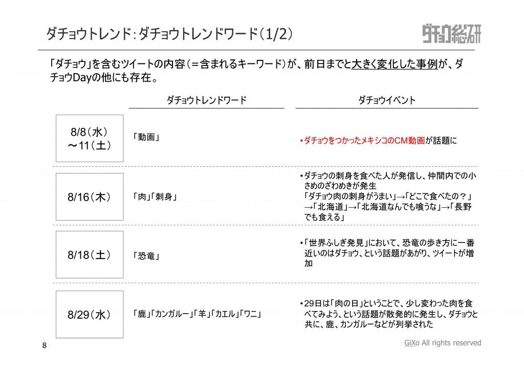 20120915_ダチョウ総研_8月_PDF_08