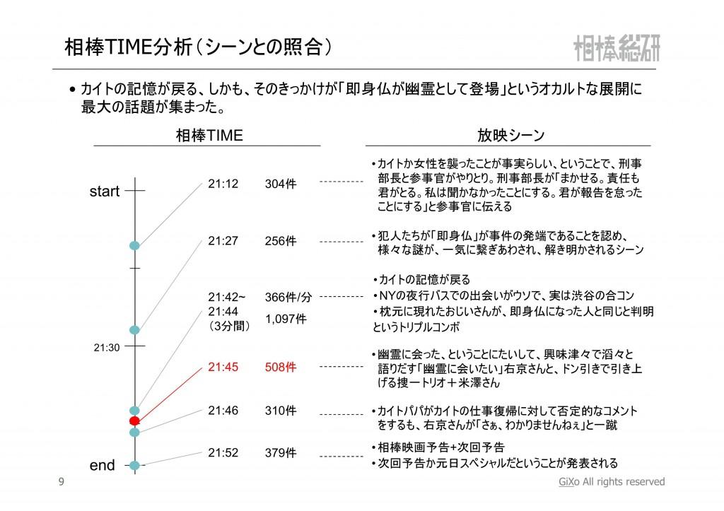20121224_相棒総研_相棒_第10話_PDF_10