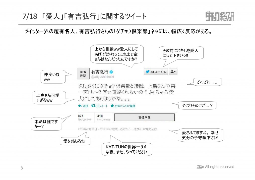 20120815_ダチョウ総研_7月_PDF_08
